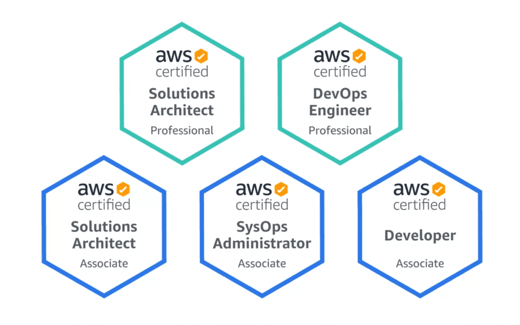 devops engineering and cloud native consulting