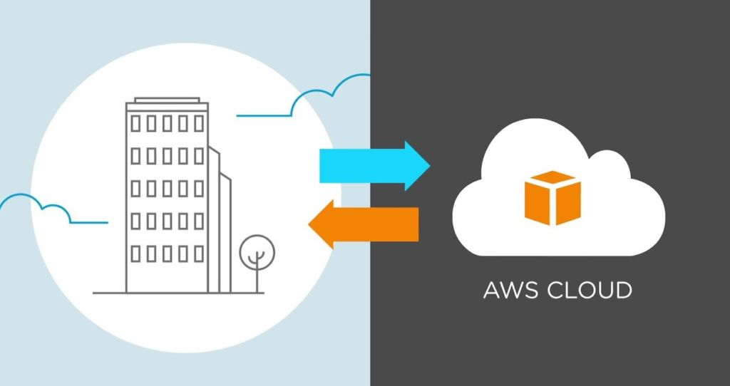 RACKSPACE TO AWS CLOUD MIGRATION AND ECOMMERCE MIGRATION