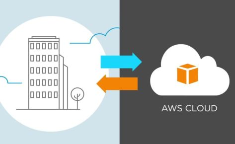 Rackspace to AWS Cloud Migration